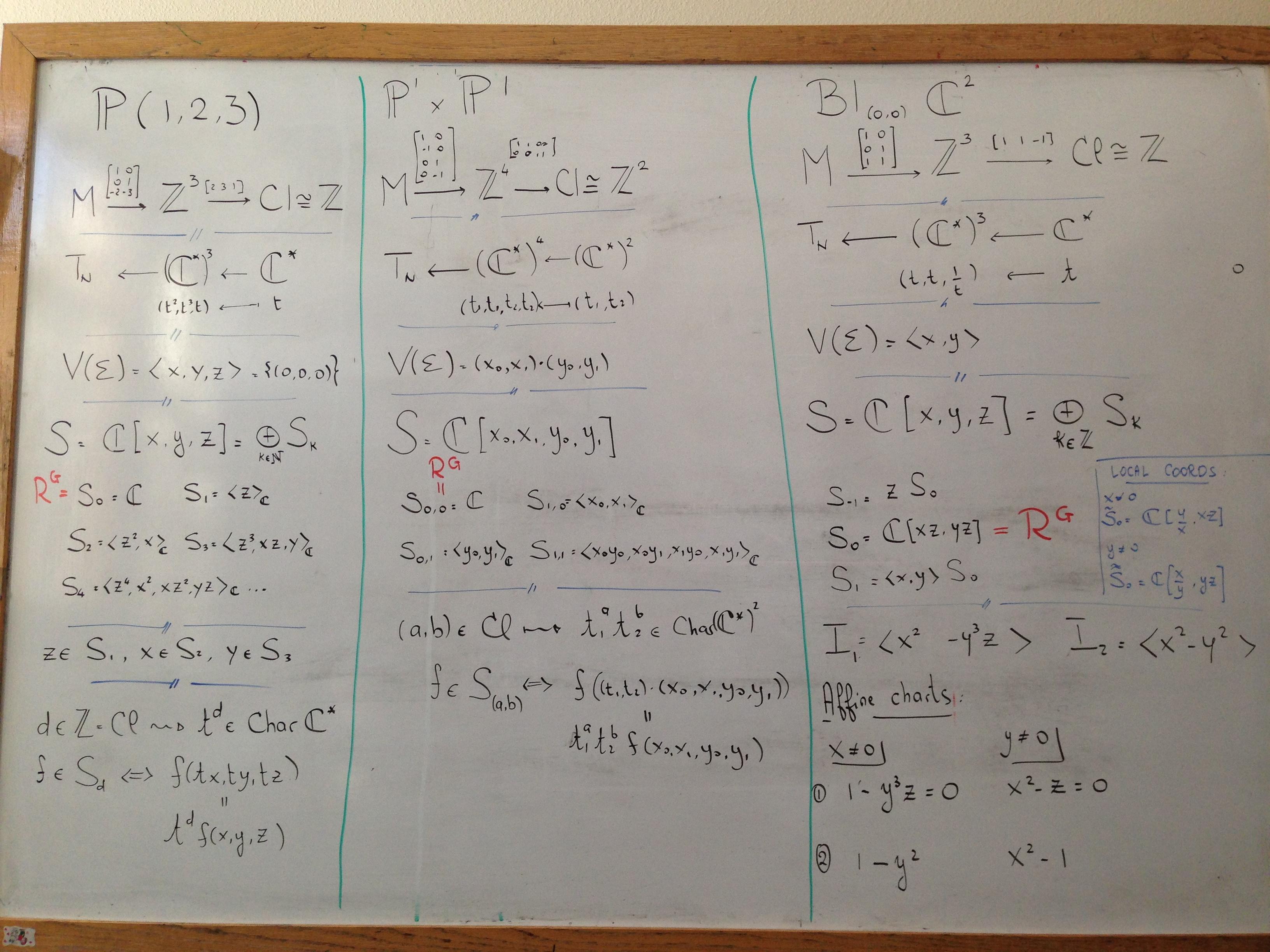 Ассоциативных PI-алгебр, совпадающих со своим коммутантом, не существует